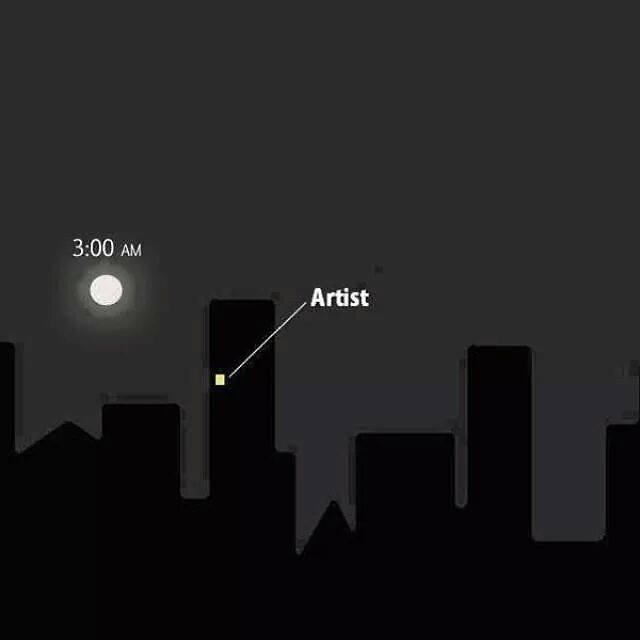 3am artist